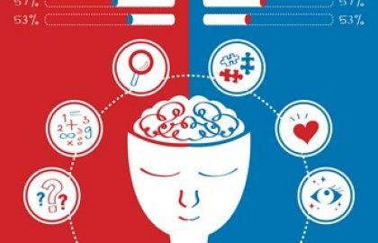 נוירולוגיה תפקודית לטיפול בלקויות למידה