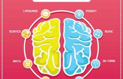 נוירולוגיה תפקודית לטיפול באוטיזם*